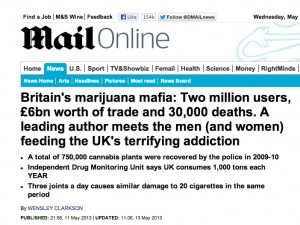 Daily Mail publishes lies about cannabis.