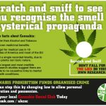 Crimestoppers Scratch & Sniff Endangers Patients Growing Their Medicine